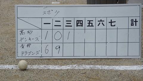 DSC01187スポ少(低)青ドラ戦