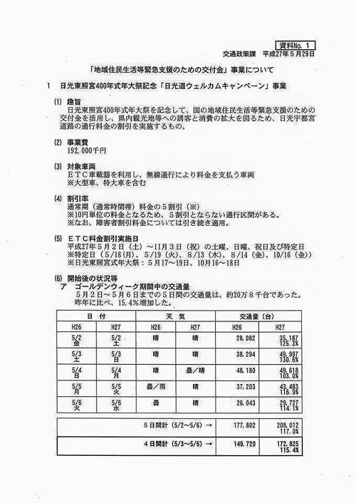 栃木県議会<常任委員会>報告より!最新情報!!⑫