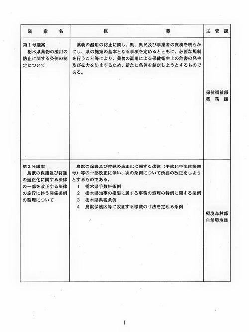 栃木県議会<議会あり方検討会>設置へ!⑥