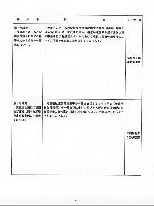 栃木県議会<議会あり方検討会>設置へ!⑨