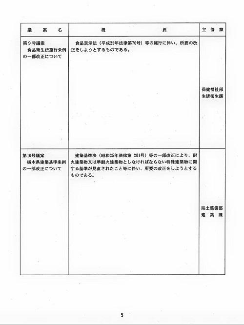 栃木県議会<議会あり方検討会>設置へ!⑩