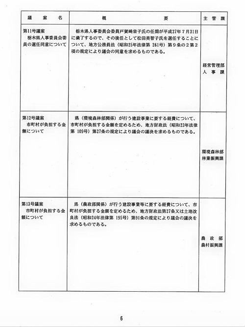 栃木県議会<議会あり方検討会>設置へ!⑪