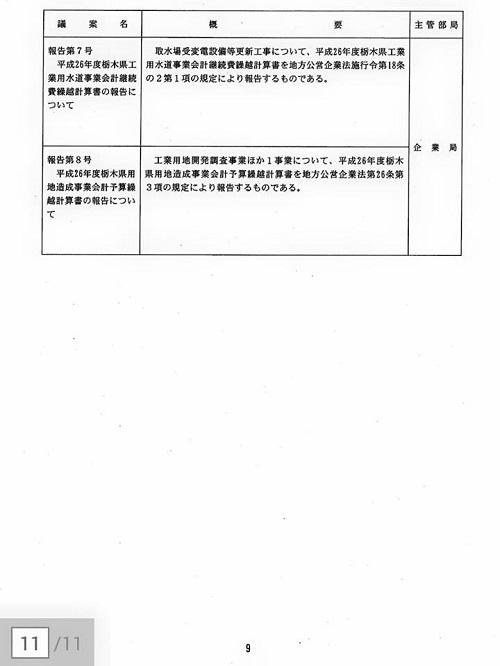 栃木県議会<議会あり方検討会>設置へ!⑭