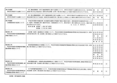 栃木県議会<第330回 臨時会議>開議!⑫