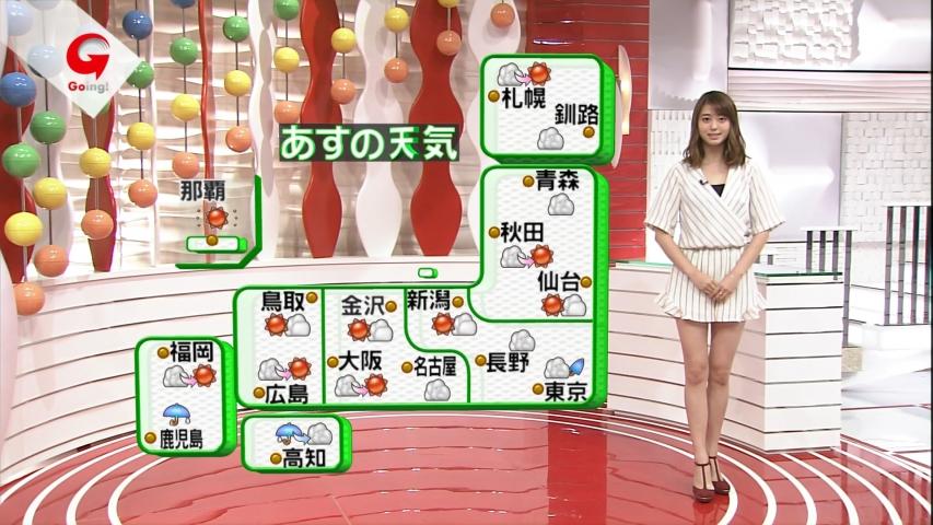 「Going! Sports&News」アイドリング!!! 大川藍