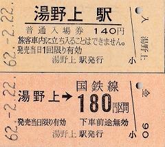 ⑰国鉄時代切符