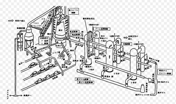 2014-12-20高炉概要図