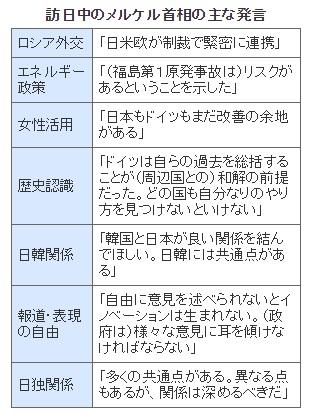 2015-3-19メルケル発言纏め