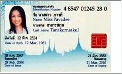 2015-4-13旧データタイのIDカード写真