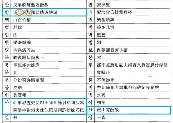 2015-5-30漢字ハングル対照表