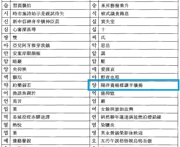 2015-6-11漢字ハングル対照表2