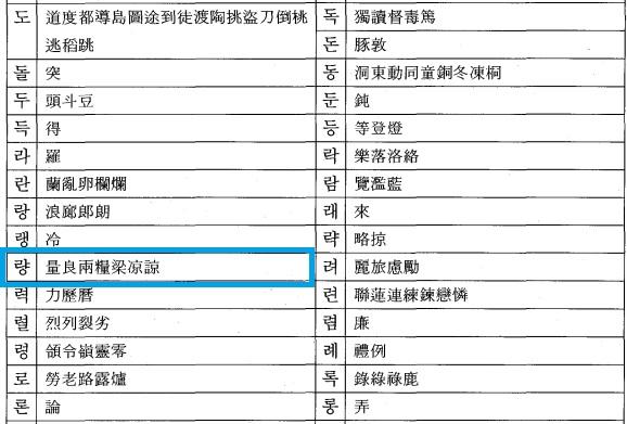 2015-6-11漢字ハングル対照表1
