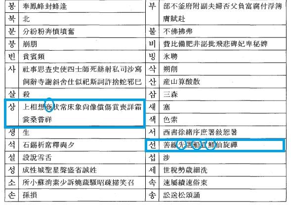 2015-6-19ハングル漢字比較商、鮮ほか
