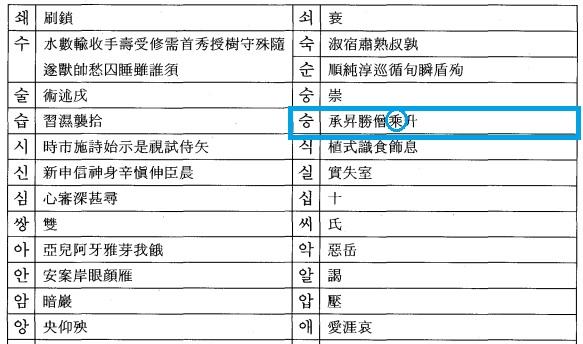2015-6-19ハングル漢字比較乗