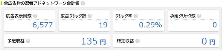 忍者1月グラフ②
