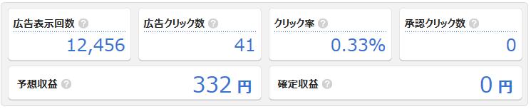 1月10日忍者あど②