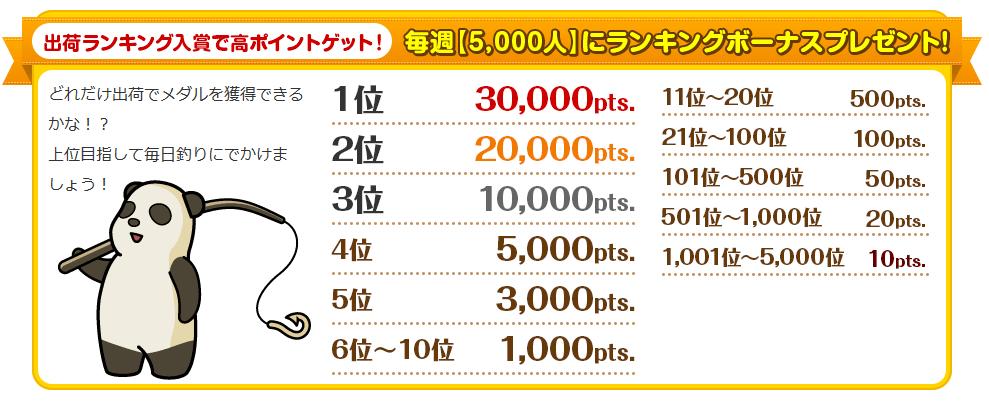 ECナビ 釣ゲーム②