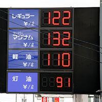 ガソリンの給油価格
