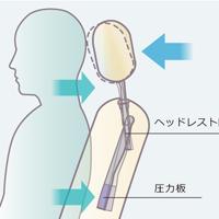 アクティブヘッドレストの仕組み