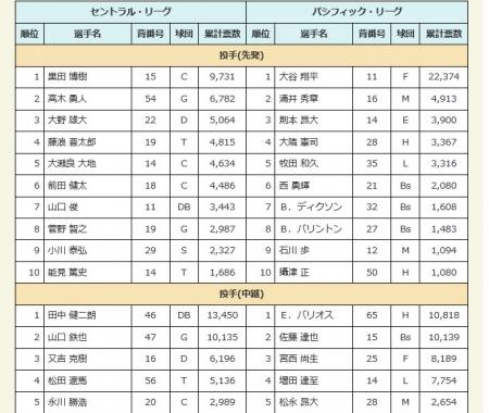 絵日記5・25オールスタ1