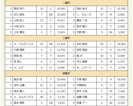 絵日記5・25オールスタ3