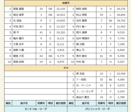 絵日記5・25オールスタ4