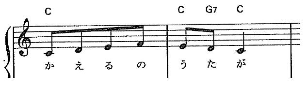 PICで電子オルゴールかえるの合唱楽譜