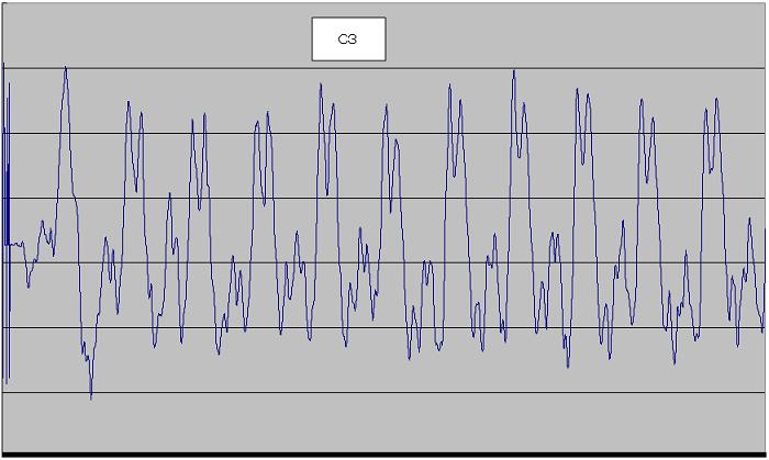 PIC電子オルゴールVer5(音源とエンベロープの波形データ化)PINO_C3