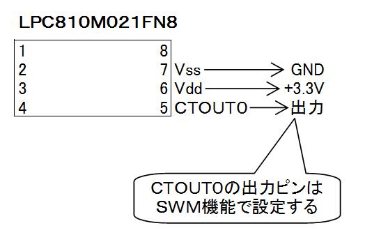 LPCで電子オルゴール+音声再生(LPC810をサポート)回路図