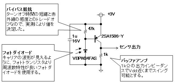 簡易赤外線モニターの製作回路図