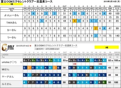 20150316スコア表