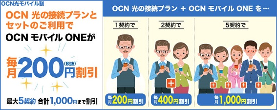 OCNモバイルONE 割引