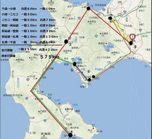 北海道旅行行程図