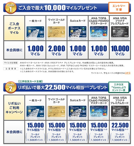 ANAキャンペーン詳細1