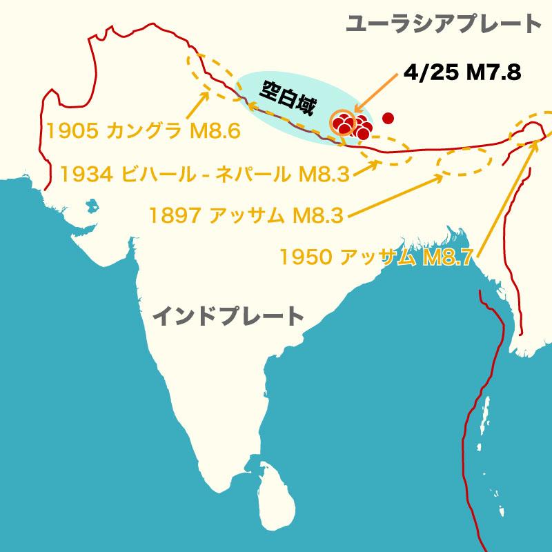 地震発生時期