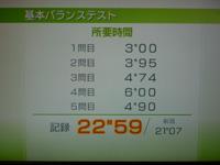 Wii Fit Plus 2015年02月01日のバランス年齢 21歳