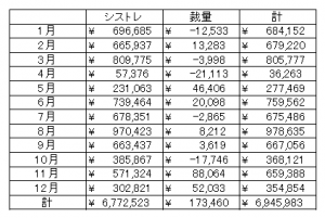 2014年収支_表