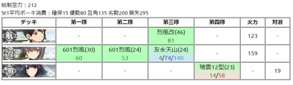 4-5制空