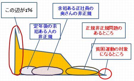 hiseikimondai1.jpg