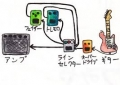 エフェクター 接続例ライン