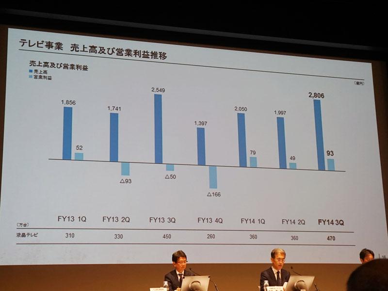 Sony_14_TV_result_image.jpg