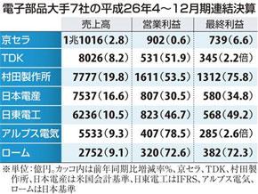 japan_electro-parts_maker_14_result.jpg