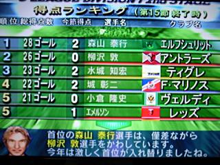 サカつく特大号2_FC岐阜_35