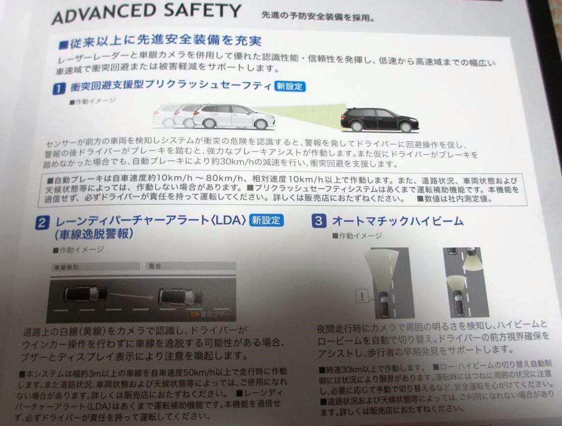 新型カローラ モデルチェンジ5