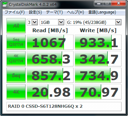【CrystalDiskMark 4.0.2】RAID 0 CSSD-S6T128NHG6Q x 2