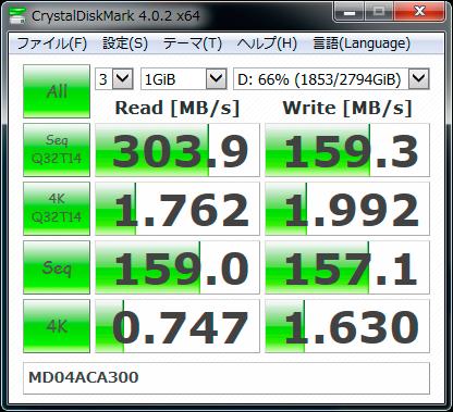 【CrystalDiskMark 4.0.2】MD04ACA300