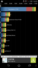 sony_xperiazl2_sol25_benchmark_08.png