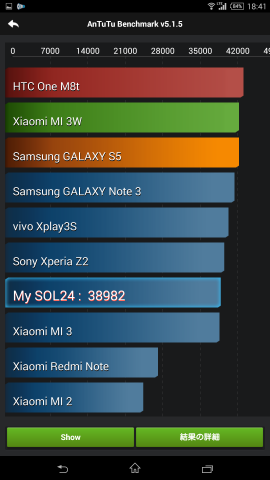 sony_xperiazultra_442_bench_04.png
