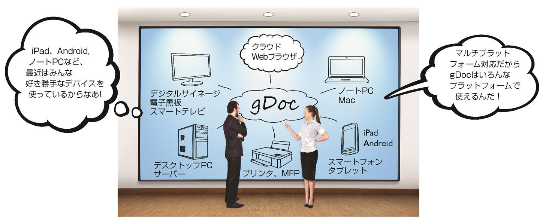 gDoc.jpg