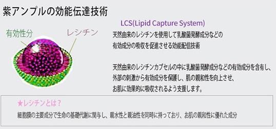 【Missha】タイムレボリューション サイエンスアクティベータアンプル